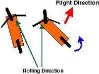 Следствието от поднасяне на мотора, наречено - Highside