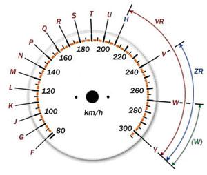 Мото гуми - изписване 1