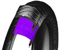 Мото гуми - конструкция