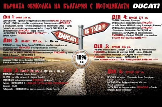 Първа обиколка на България с Мотоциклети Ducati 01